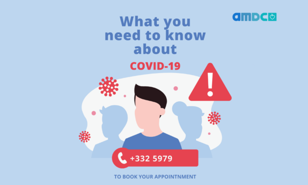 Copy of What you need to know Covid-19 (1)